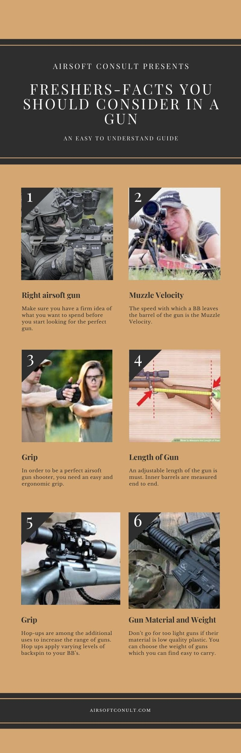 Facts to know in an Airsoft Gun